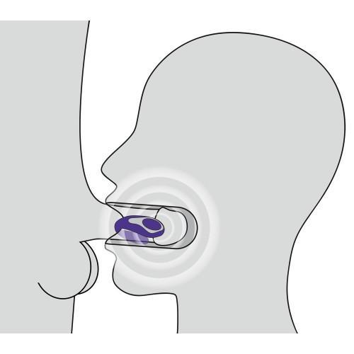 BlowJob Оральный вибратор фиолетовый 5901690000